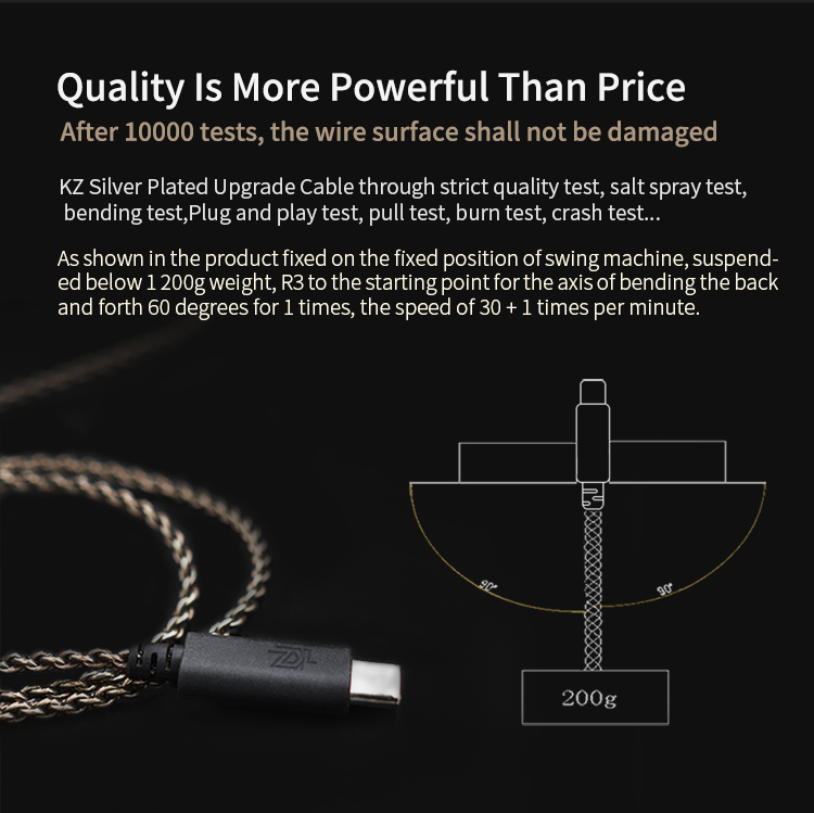 KZ Type-C Earphone Cable HD Digital Decoder 0.75mm Silver Plated Upgrade Wire for KZ ZS10 ZST ES4