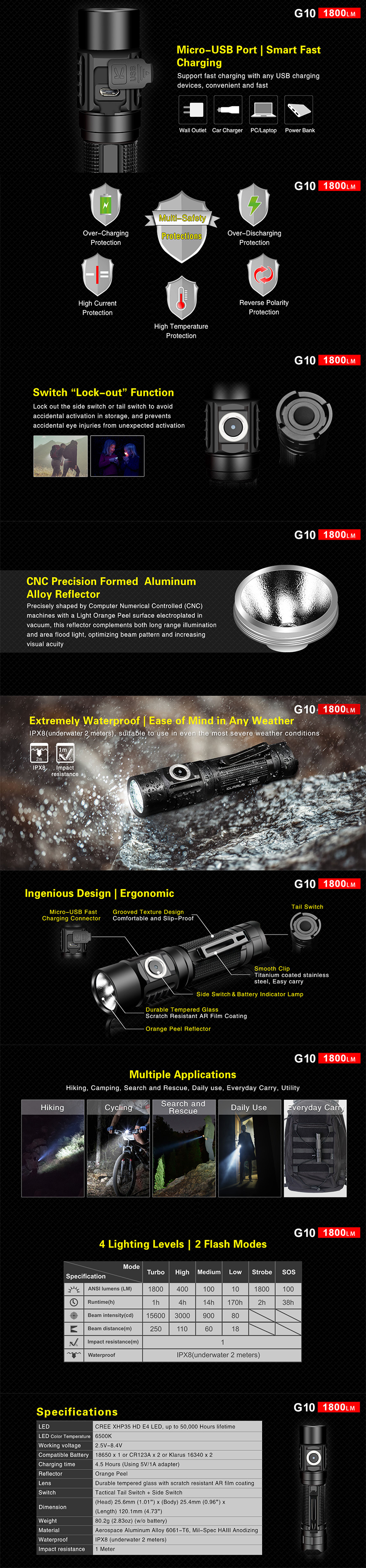 Klarus G10 XHP35 HD 1800LM 6Modes Tactical LED Flashlight Dual Switch USB Rechargeable Charging & Power Indicator
