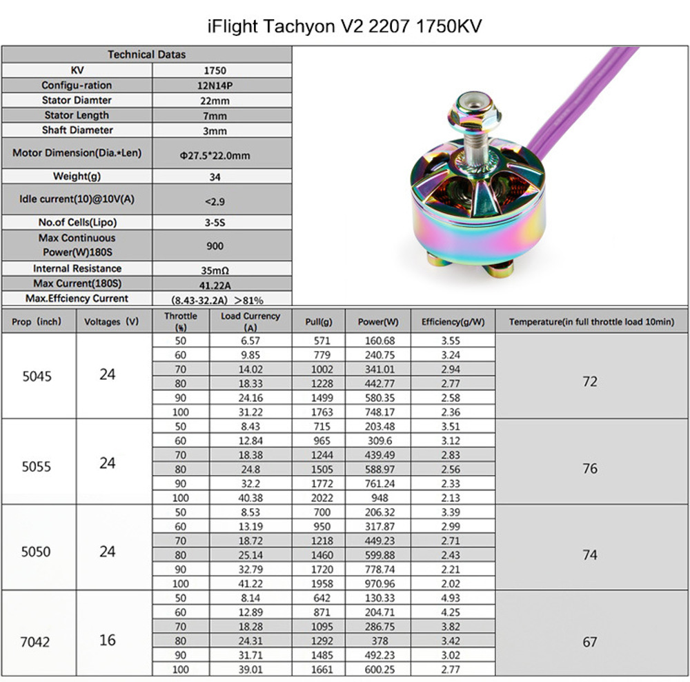 iFlight Tachyon V2 T2207 1750KV 2450KV 2650KV 3-5S Brushless Motor for RC FPV Racing Drone