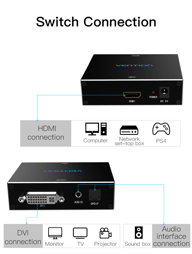 Vention ACMB0 HDMI To DVI Converter HD 1080P Audio HDMI Convertor Adapter Box With Audio Port