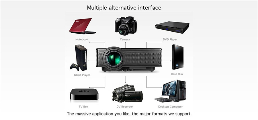 OWLENZ SD50 Plus 1500 Lumens LCD LED HD Projector Home Cinema Theater HDMI USB AV Support 1080P
