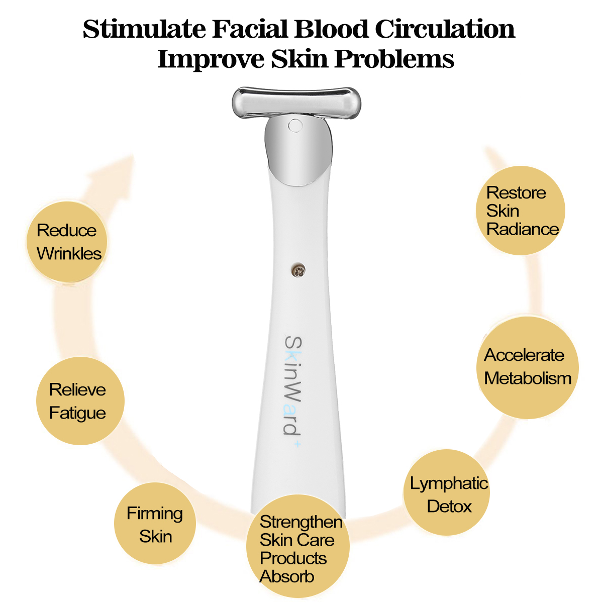 Skin Facial Wrinkle Removal Eye Circle Eyes Beauty Tool