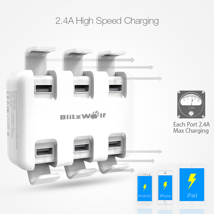 BlitzWolf® BWS4 50W Smart 6-Port High Speed Desktop USB Charger Socket Outlet