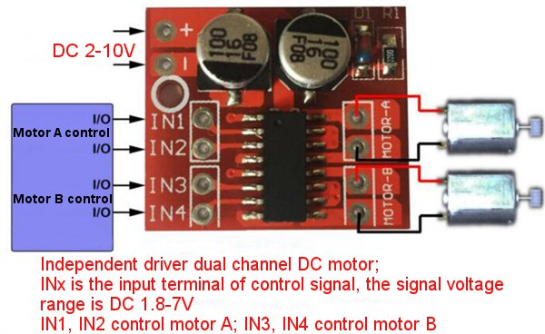 Dual Channel L298N DC Motor Driver Board PWM Speed Dual H Bridge Stepper Module