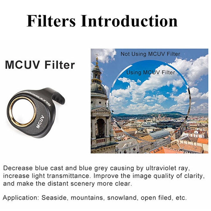 Sunnylife Camera Lens Filter CPL MCUV ND8 ND16 ND32 Not Affect Gimbal Self-inspection For DJI Spark