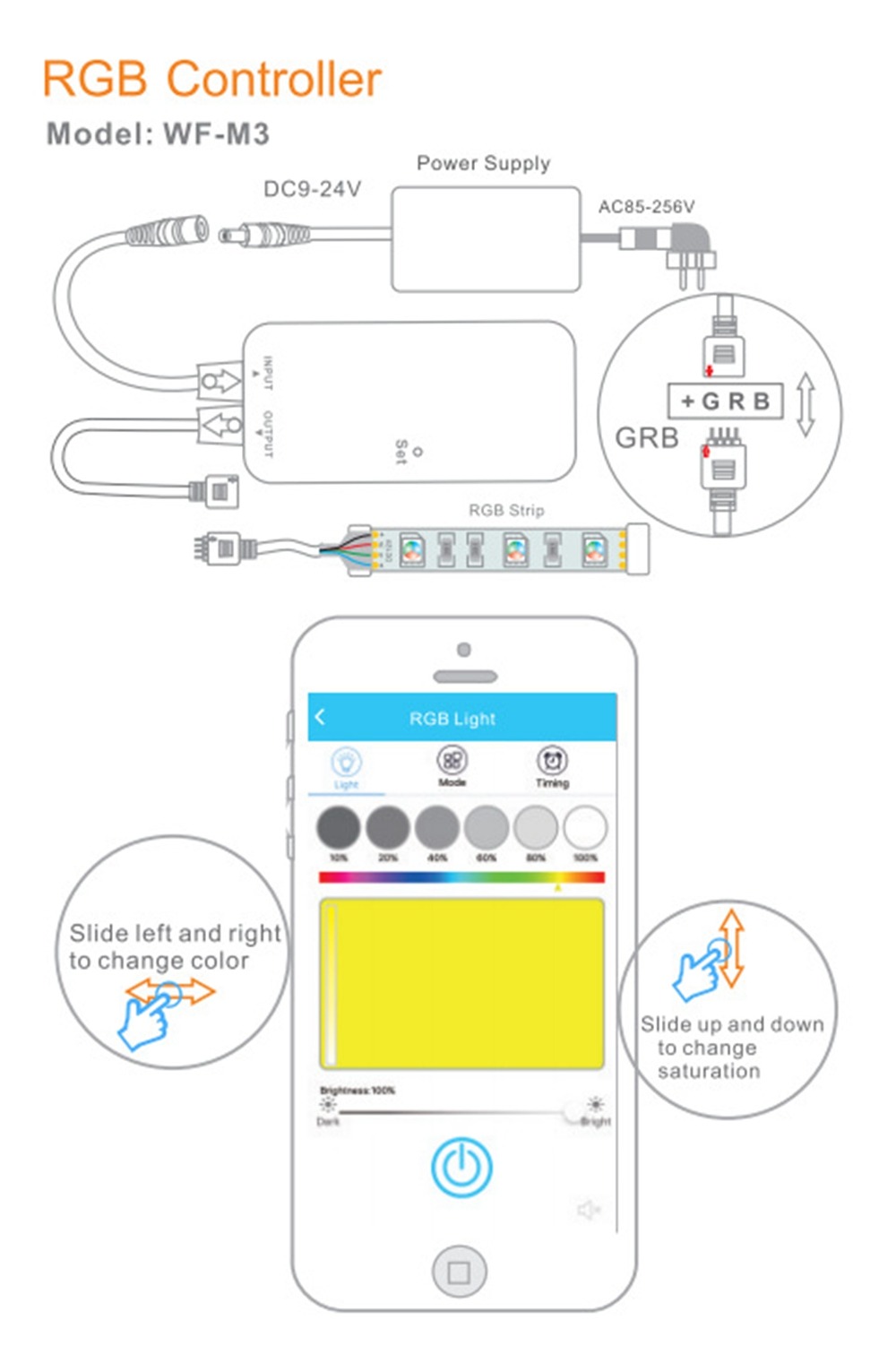 DC9-24V 6A WiFi Timing Smart RGB Strip Light Dimmer Controller Work With Alexa Echo Voice Control