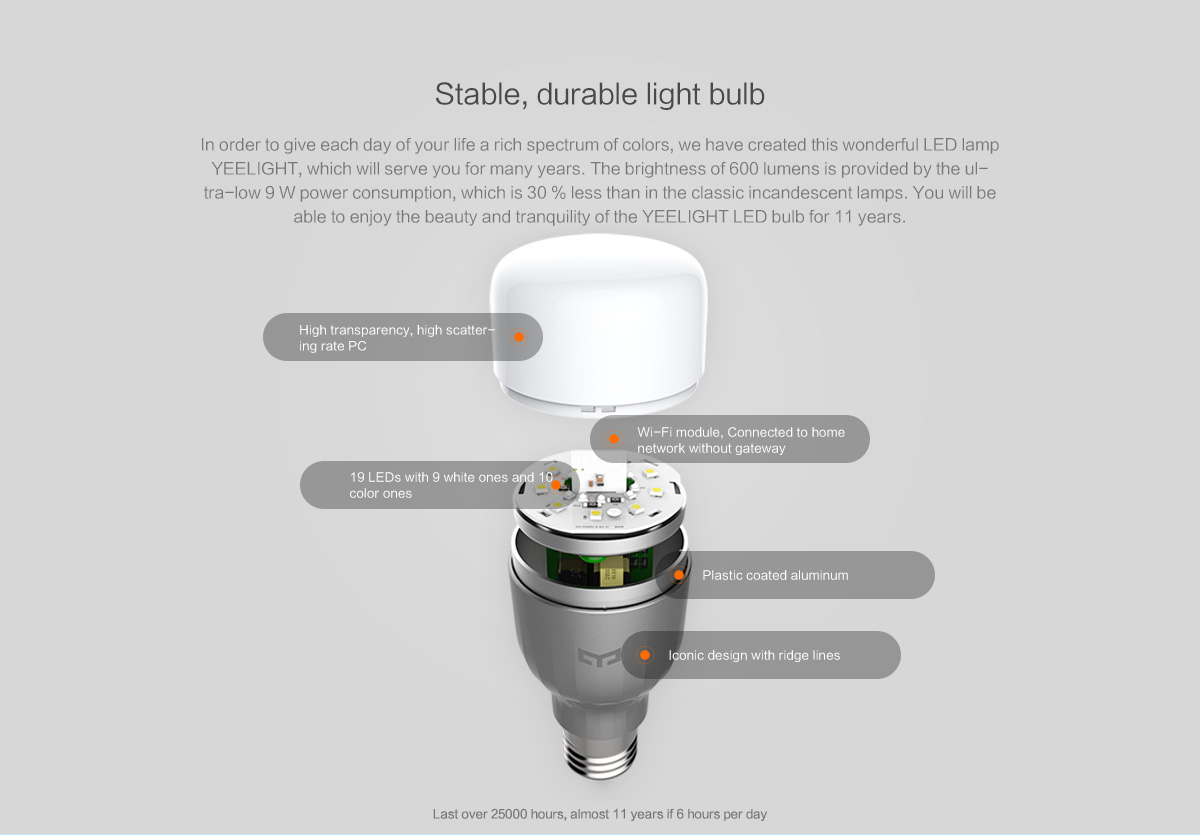 Xiaomi Yeelight Yldp02yl E27 9w Rgbw Smart Led Bulb Wifi App Control Use A Relay Or Switch With The 45 Watt Higher Halogen Lights Shipping Methods