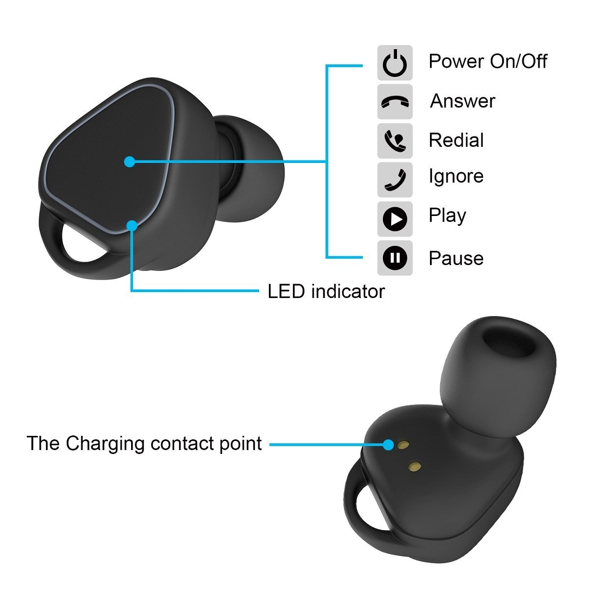 [True Wireless] Mini Dual Bluetooth Earphones Double Stereo Bass Headphones with Charging Box