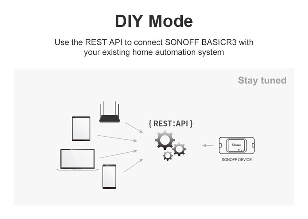 SONOFF® RF R3 ON/OFF WIFI Wireless Smart RF Switch Timer Supports DIY Mode 10A 2200W AC100-240V APP/433 RF/LAN/Voice Remote Control RFR3 Works with Amazon Alexa Google Home Nest Assistant IFTTT