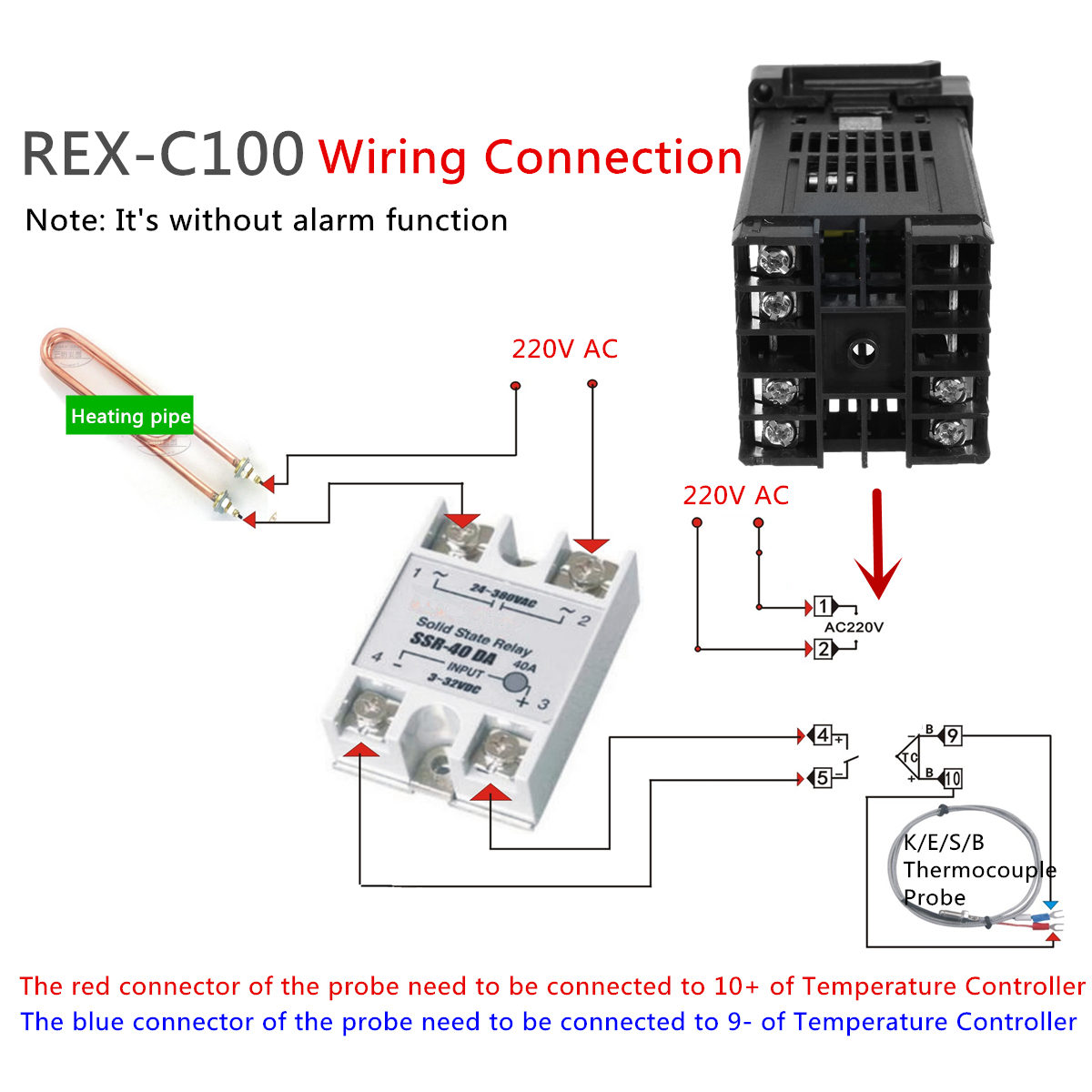 rex c100 pid wiring diagram everything wiring diagram  rex wiring diagram wiring diagram experts rex c100 pid wiring diagram