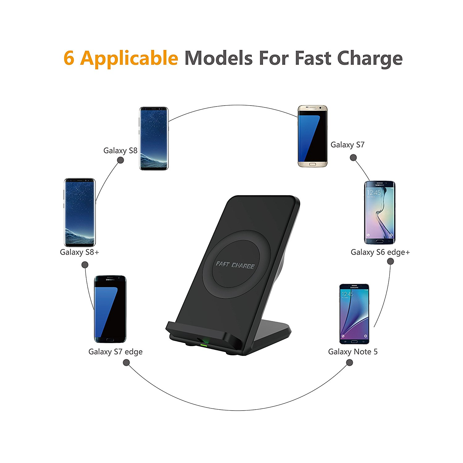 F18 2 Coils Fast Charging Qi Wireless Desktop Stand with Micro USB Cable for S8+S7 Note 5 S6 Edge