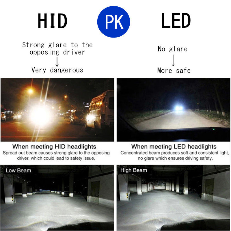 7inch Motorcycle Projector DRL Headlights Hi/Lo LED For Harley/Jeep Wrangler