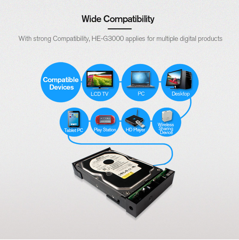 SSK HE-G3000 High Speed USB 3.0 to SATA 3.5inch HDD SSD Hard Drive Hard Disk Enclosure