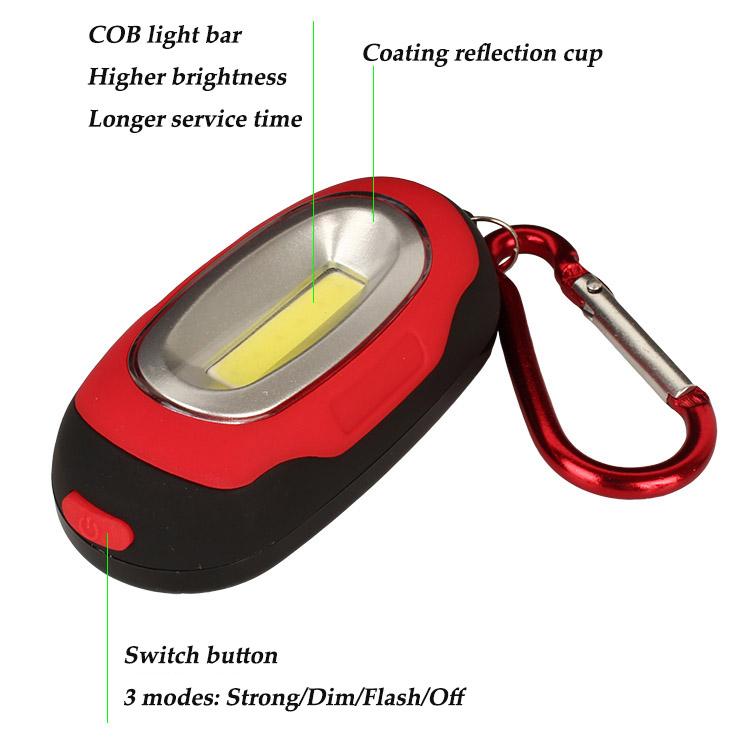 Portable Magnetic Key Chain Flashlight Torch COB LED Working Light Lamp Camping Lantern