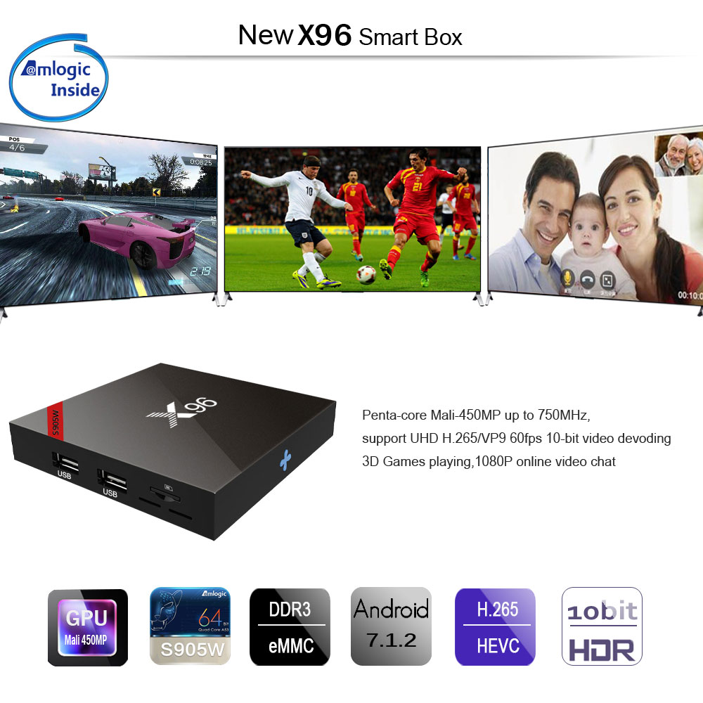 X96 Amlogic S905W 1GB RAM 8GB ROM TV Box