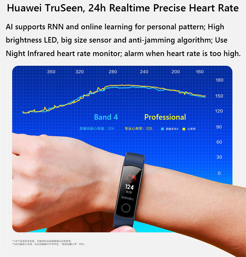 Huawei Honor Band 4 0.95 AMOLED 2.5D Swim Posture Detect Heart Rate Sleep Snap Monitor Smart Watch Bracelet
