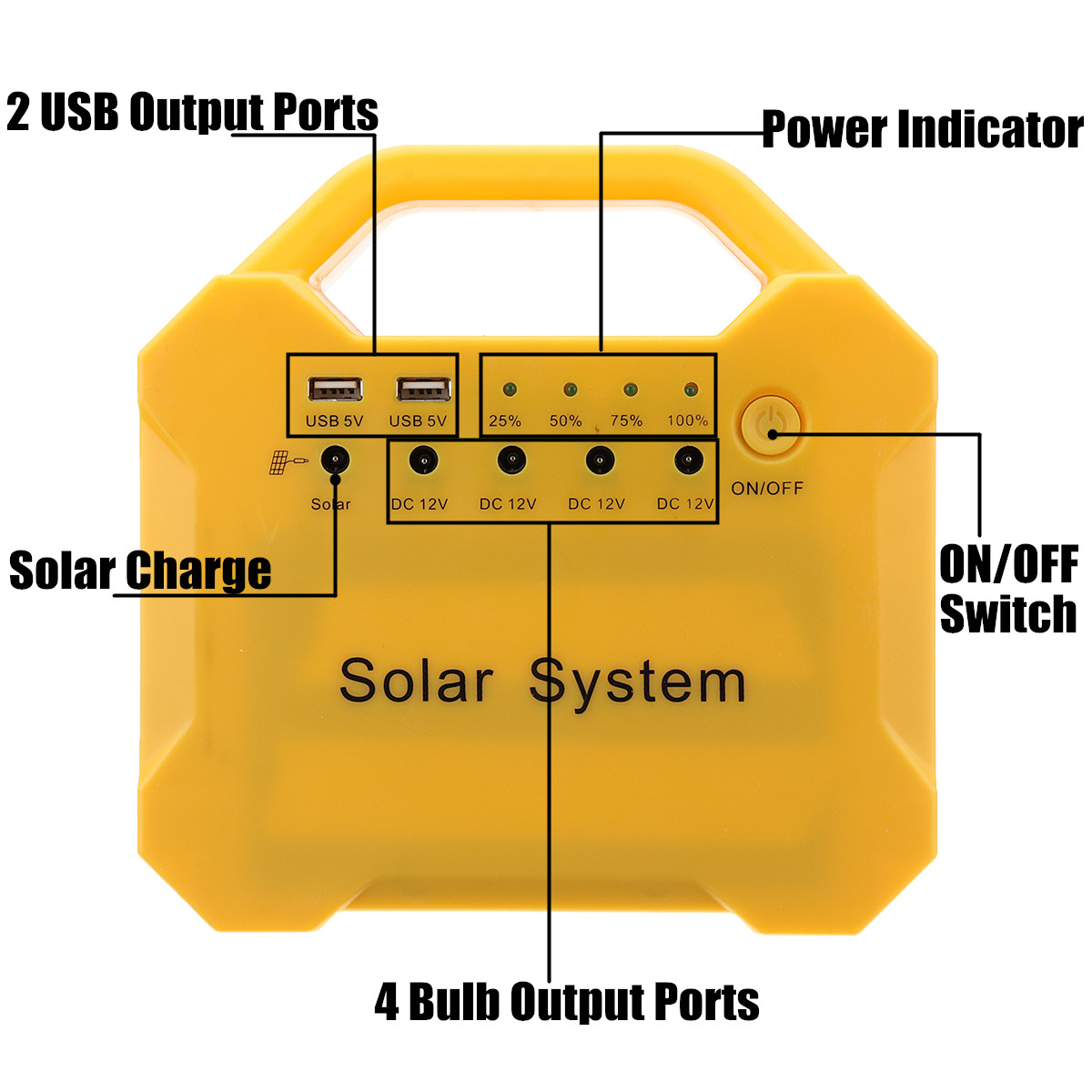 Solar Panel Power Storage Generator LED Light USB Charge System Camping Travel