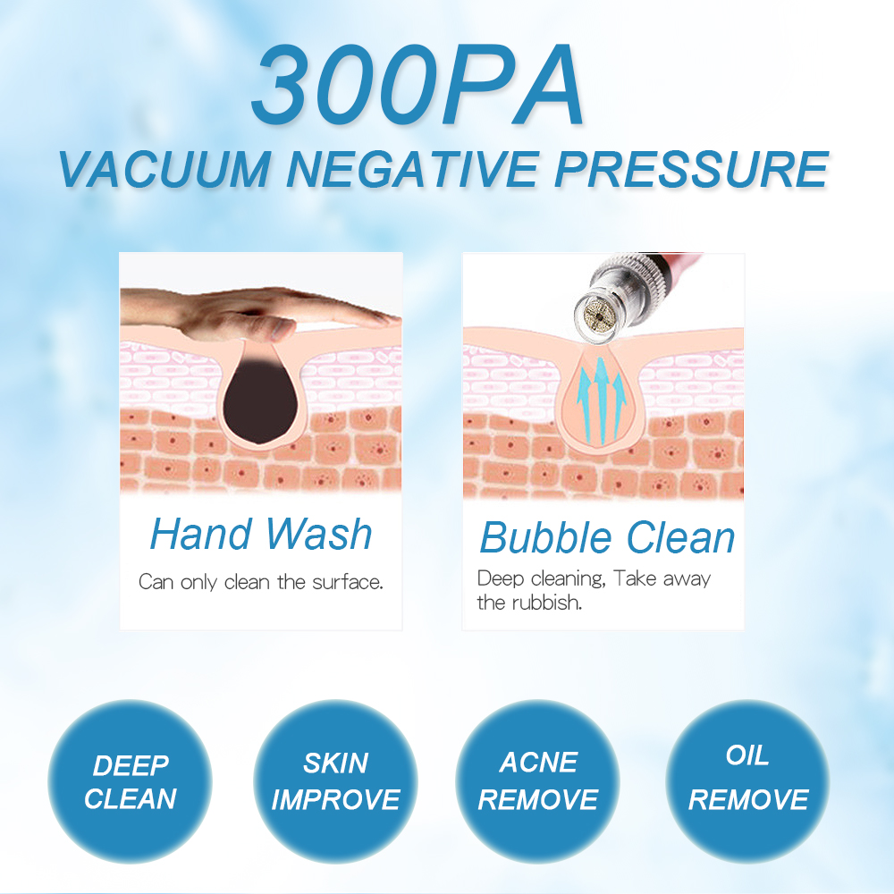 Bubble Cleaner Blackhead Acne Remover Facial Cleansing