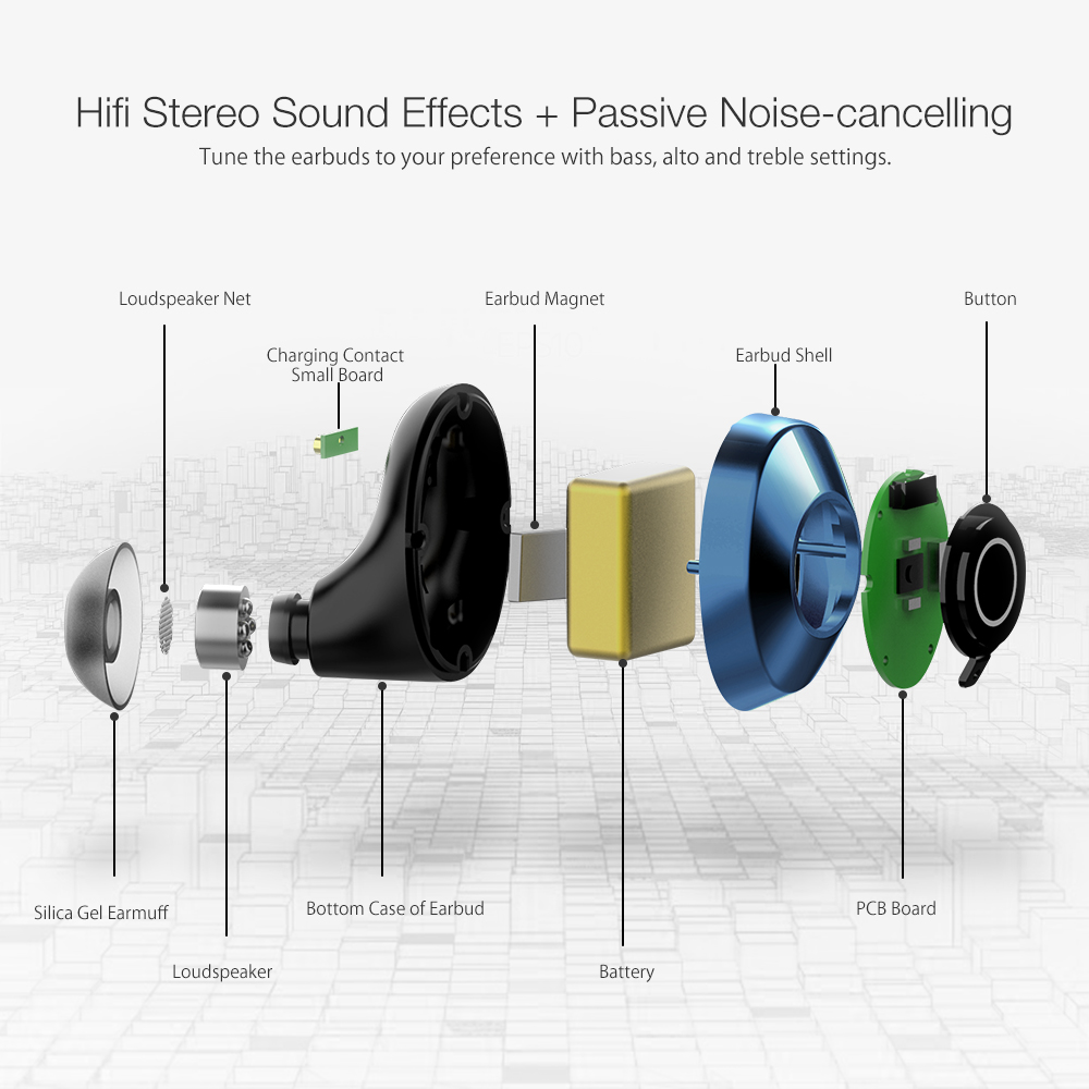 [bluetooth V5.0] Blitzwolf® BW-FYE5 Mini True Wireless Earbuds Stereo Earphone Portable Charging Box