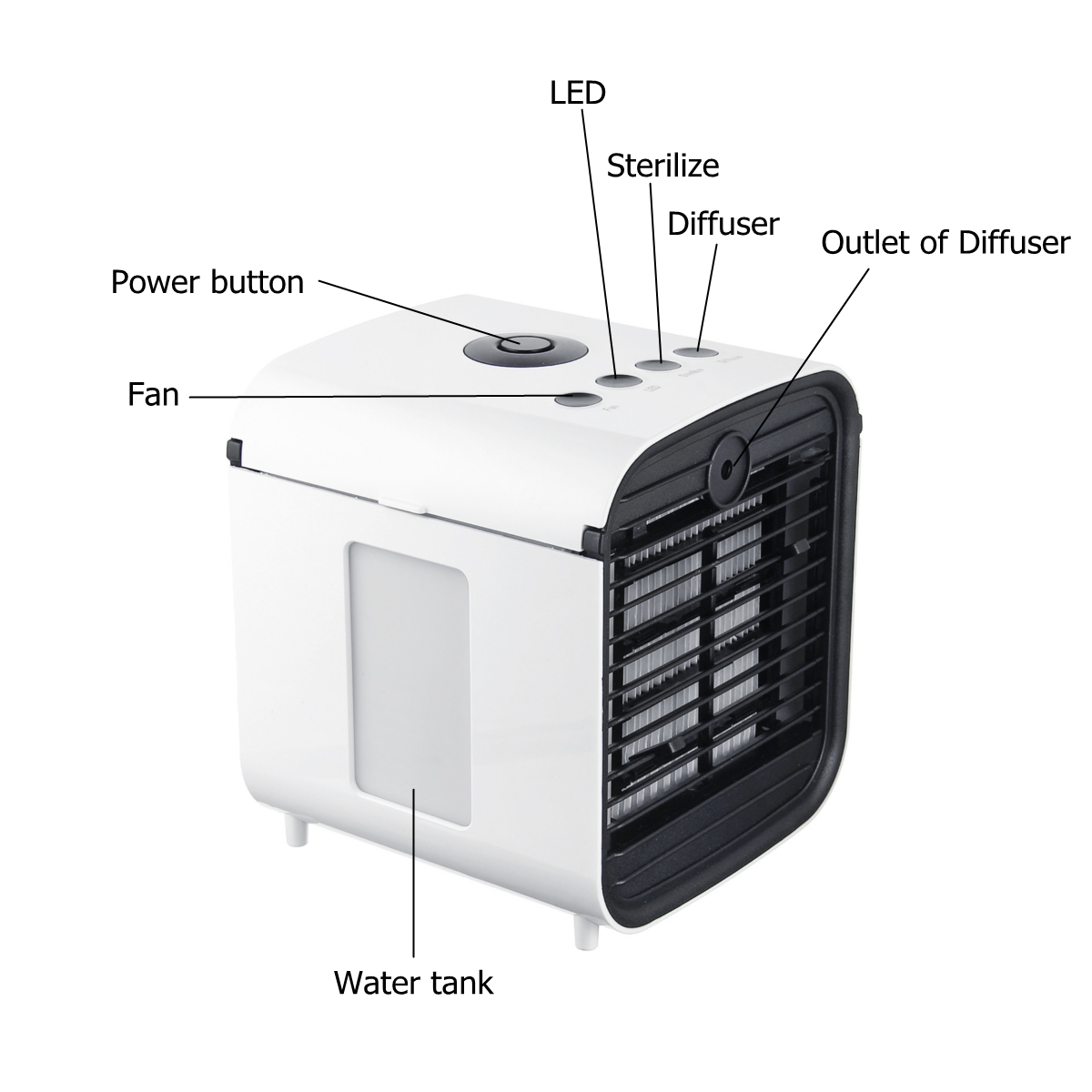 Lithum Battery Air Conditioner Fan 3 Speed Small Personal USB Air Cooler Indoor&Outdoor Use 2 Hours Mini Air Aromatherapy Desk Fan Cooling
