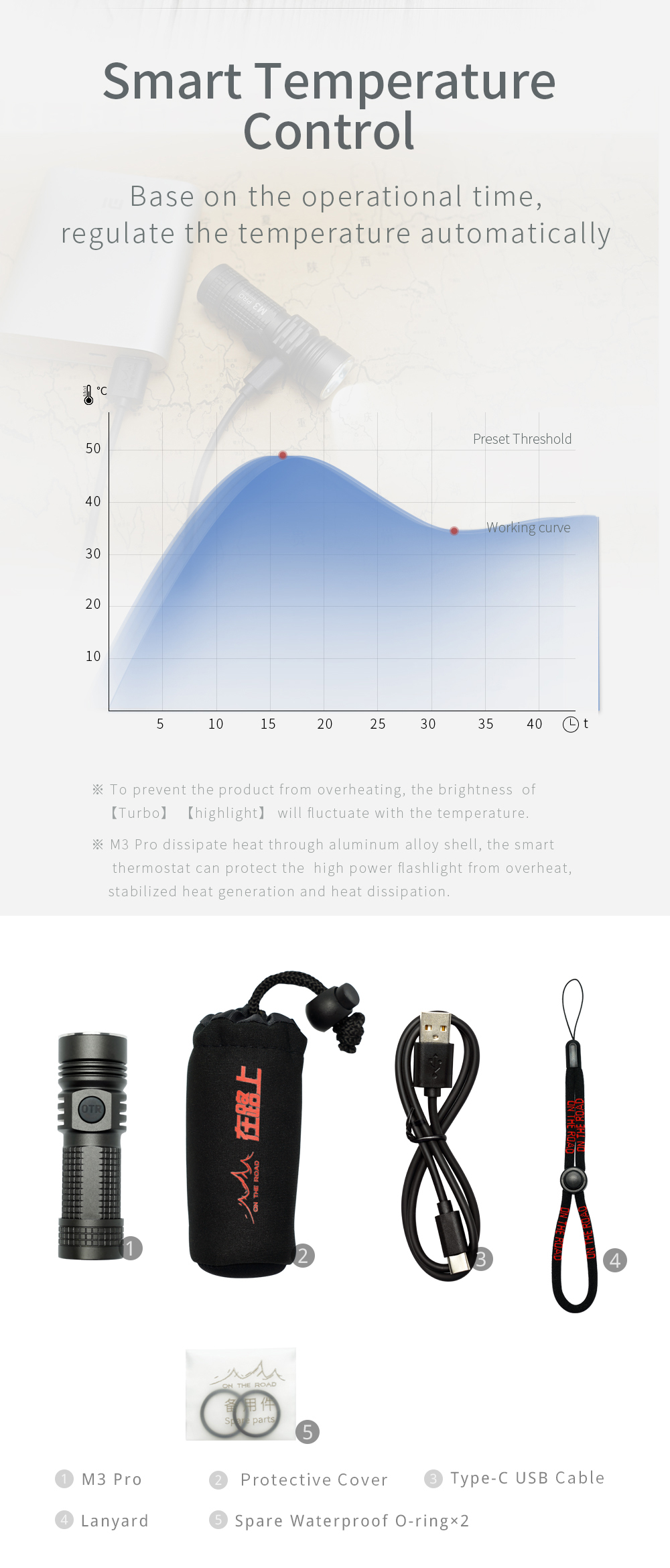 On The Road M3 Pro 1020 Lumens 4 Functional Modes USB Rechargeable Magnetic Tail EDC LED Flashlight
