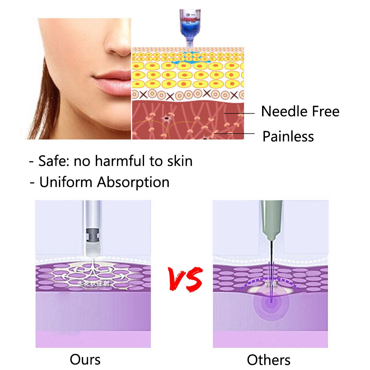 Hyaluron Pen Non Invasive Wrinkle Removal Atomizer