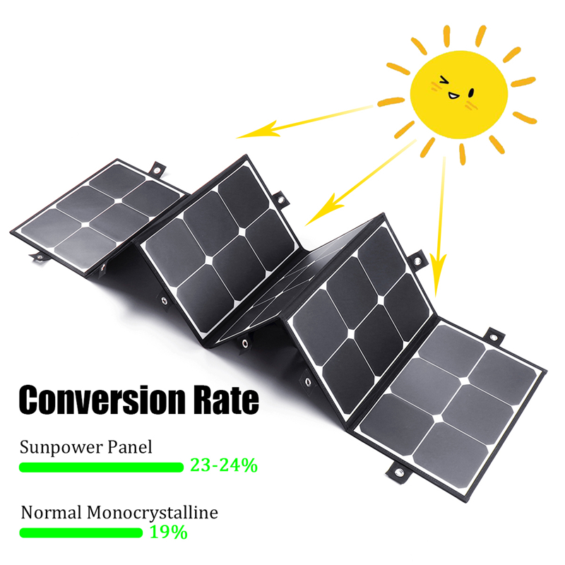 180W Sunpower Foldable Solar Panel Charger kit For Outdoor Camping Car Boat RV