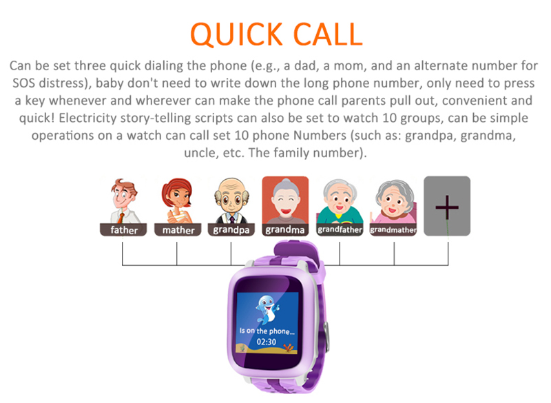ENOCH WiFi+GPS+LBS Precision Positioning SOS Local Call Kids Pedometer Alarm Tracking Smart Watch