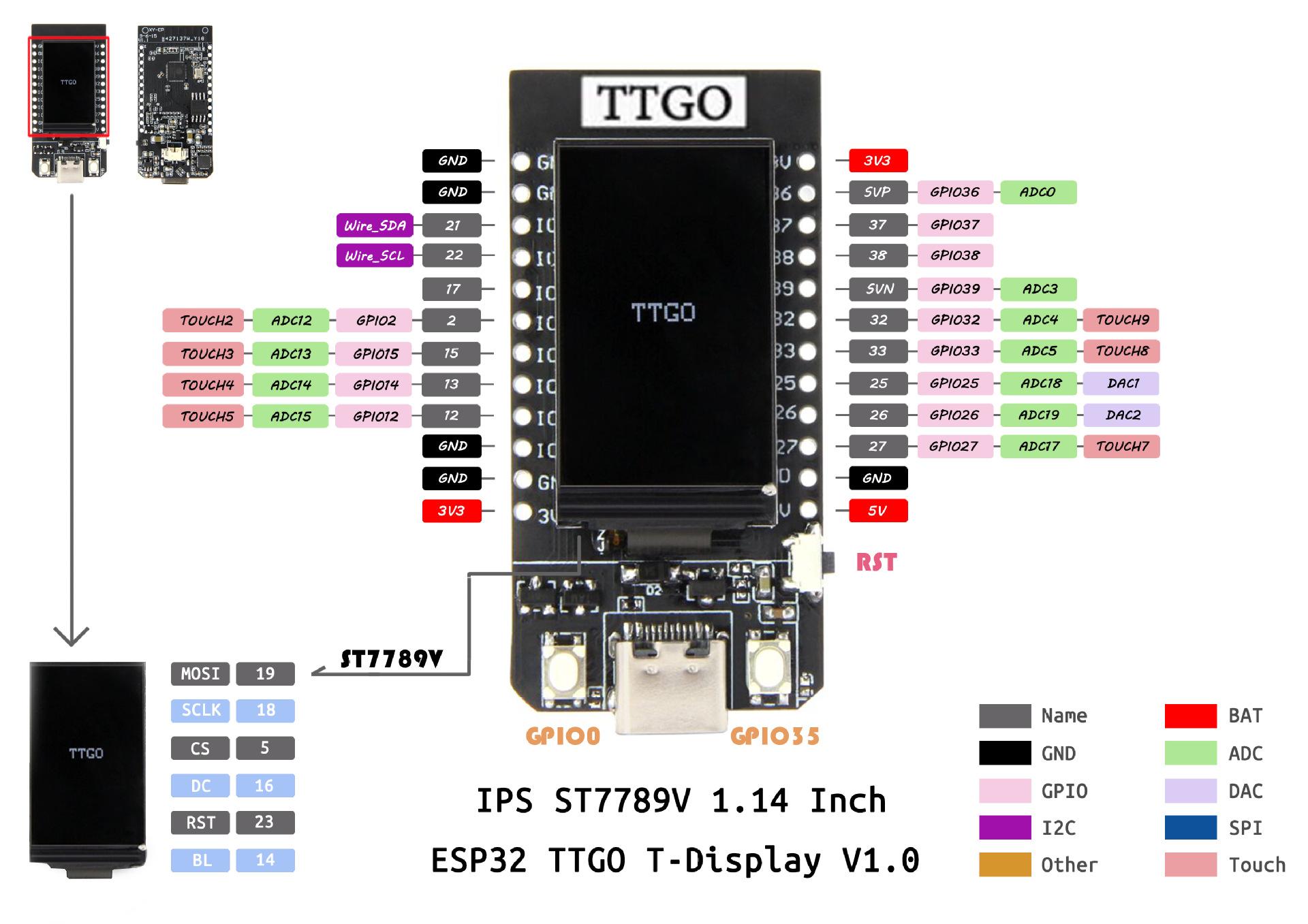 LILYGO® TTGO T-Display ESP32 CP2104 WiFi bluetooth Module 1.14 Inch LCD Development Board For Arduino