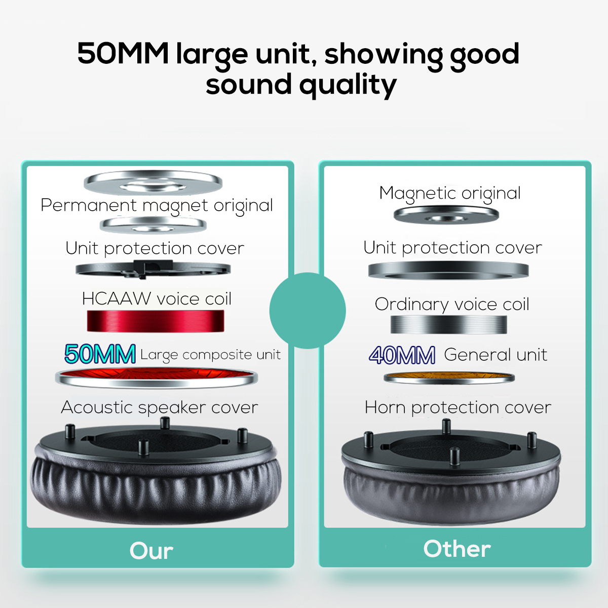 B8 bluetooth 5.0 Wireless Over-ear Headphone Smart Touch Stereo Hifi Noise Reduction Earphone Support TF Card