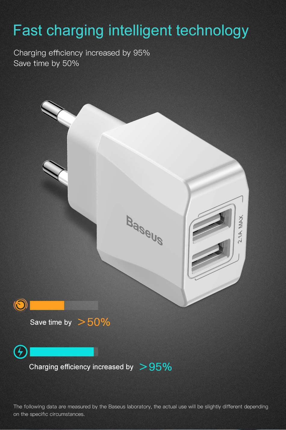 Baseus Mini 5V 2.1A Mini Dual USB EU Plug Travel Wall Charger For iPhone X 8 Samsung Xiaomi