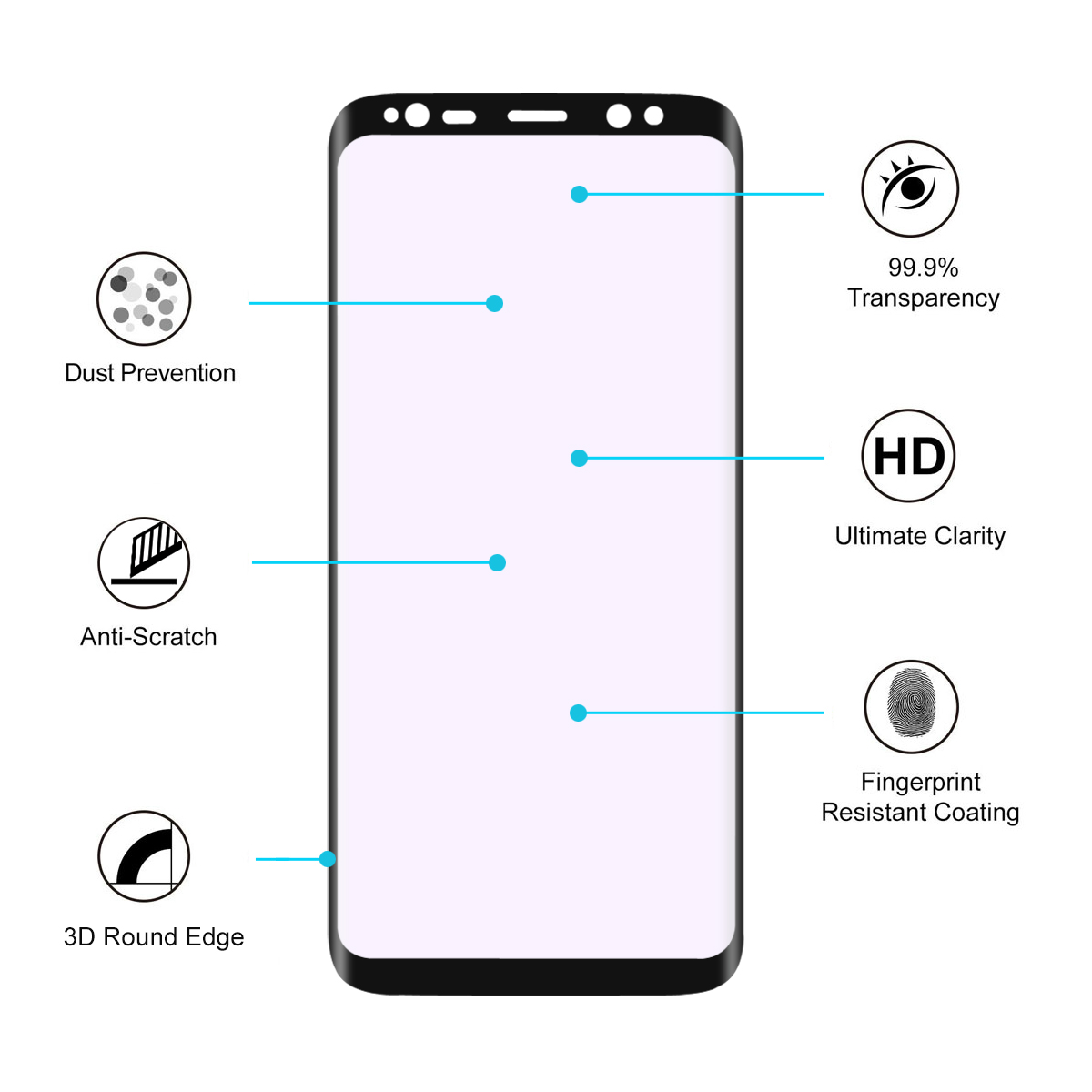 Enkay 3D Curved Edge Anti Blue Light Tempered Glass Screen Protector For Samsung Galaxy S8 Plus
