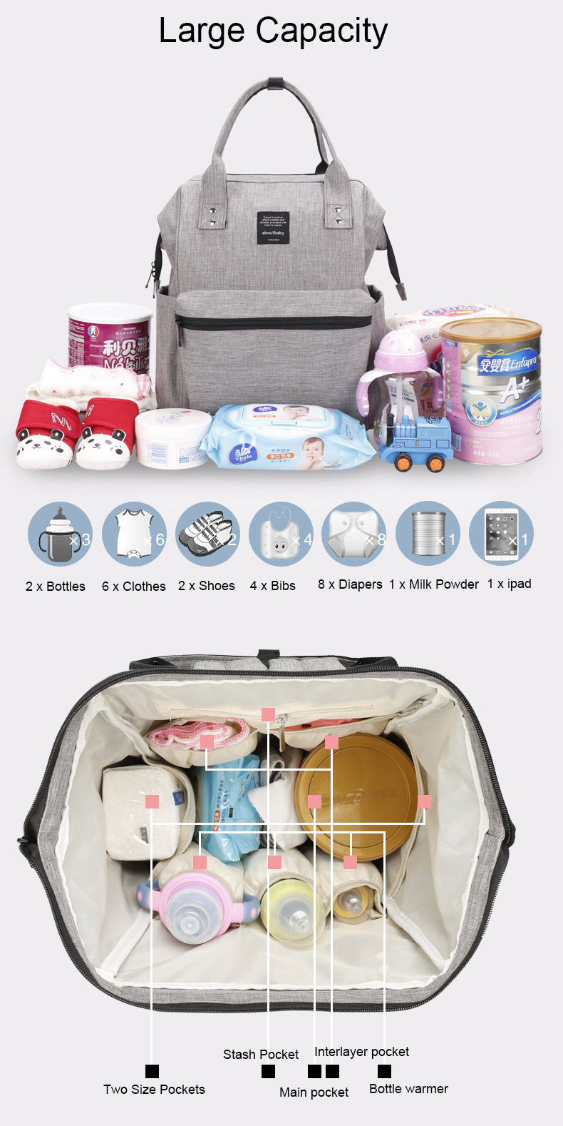Vvcare BC-MB01 Large Capacity Diaper Nappy Mummy Bag Tote Maternity Baby Care Travel Backpack Nursing Bag