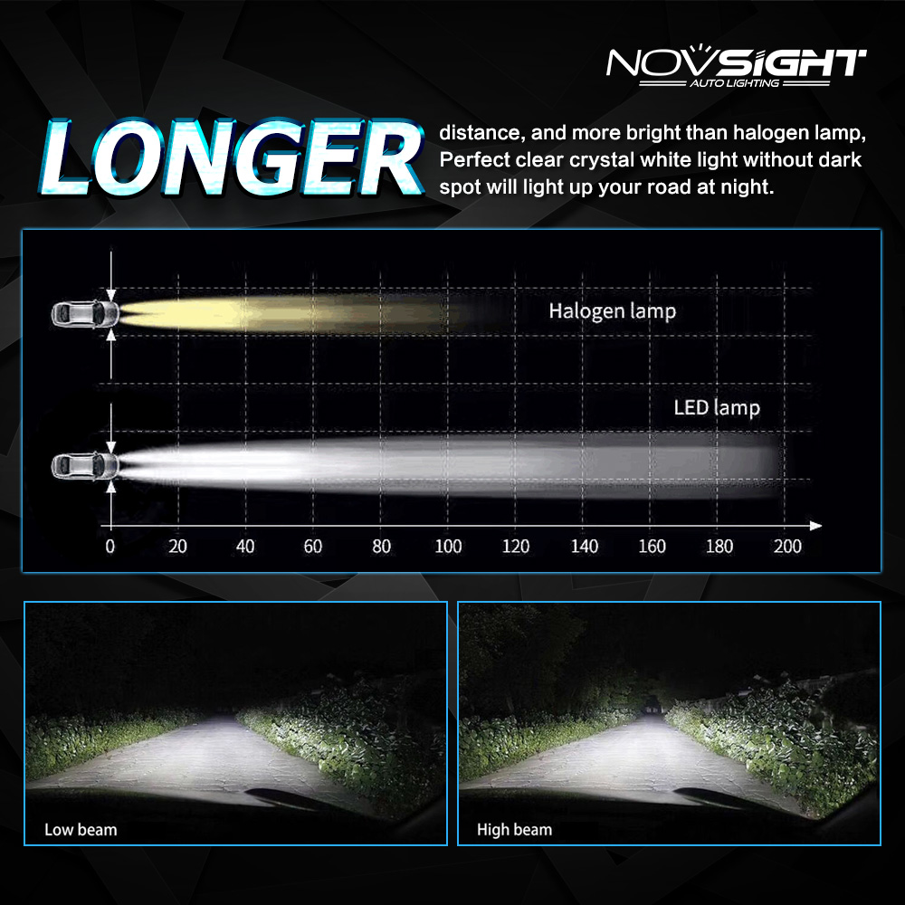 NovSight A385-N7 70W 10000LM LED Car Headlights Bulbs H1 H3 H4 H7 H11 9005 9006 6500K White