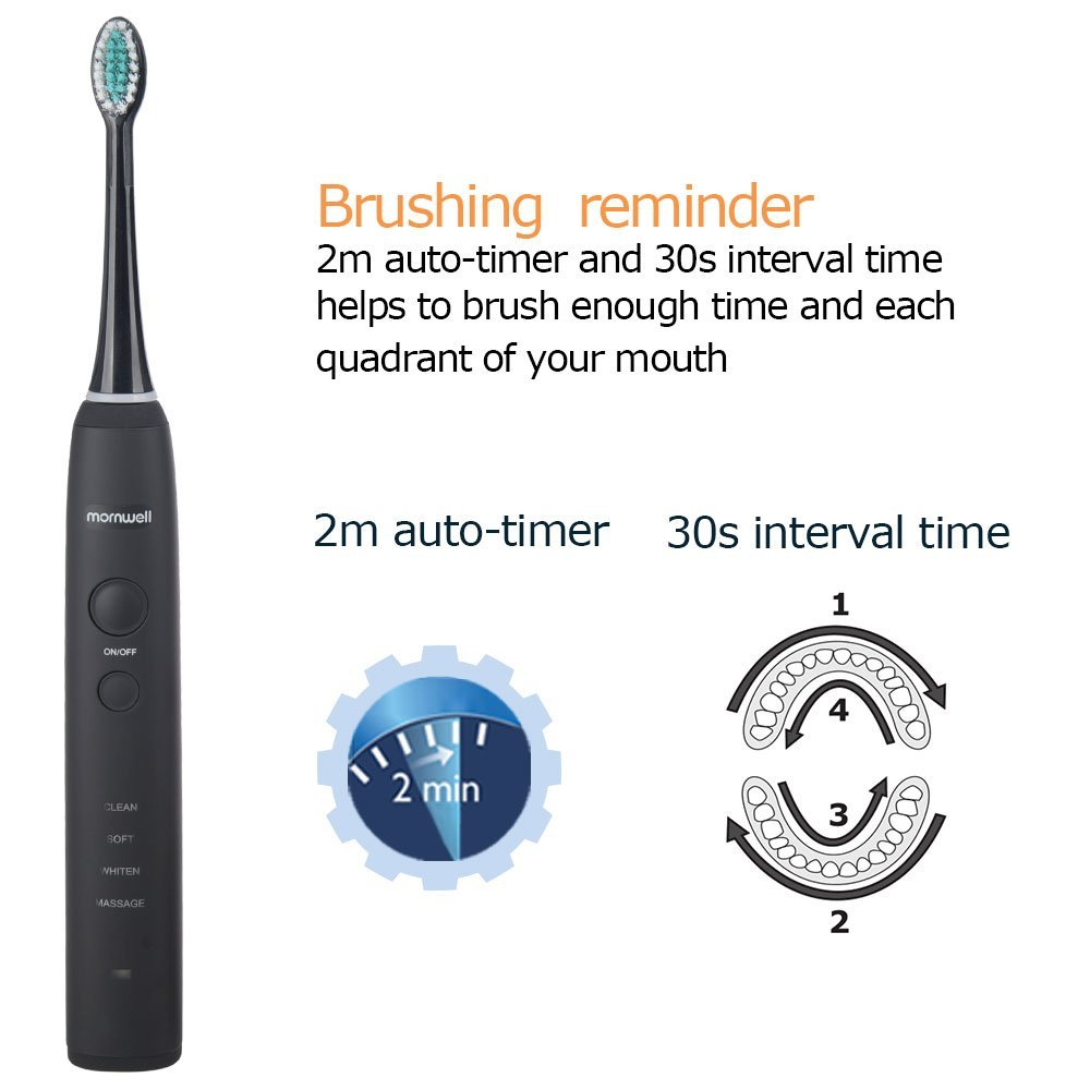 Mornwell D01B IPX7 Waterproof Power Rechargeable Sonic Electric Toothbrush with Smart Timer 4 Brushing Modes and 4 Soft Replacement Heads for Adults and Kids