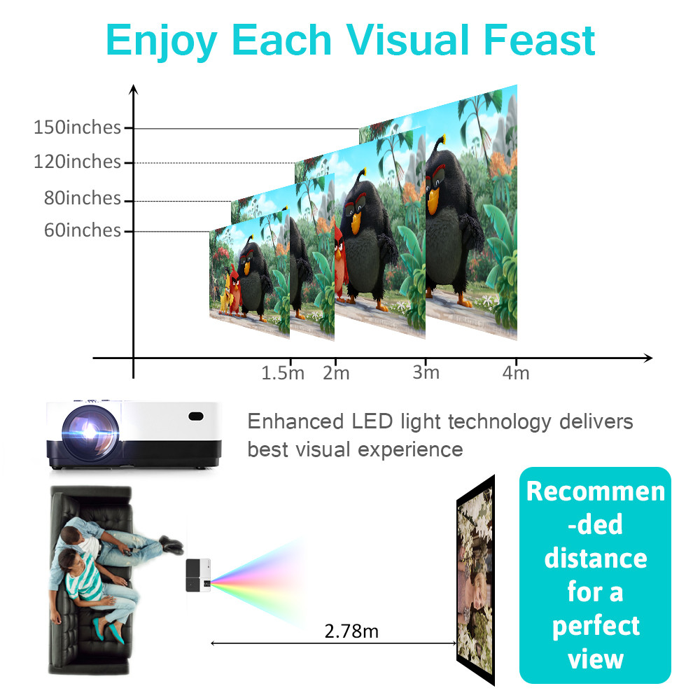 H2 LCD Projector 2500 Lumens 800x480 Resolution Full HD Home Theater Projector Dolby Sound