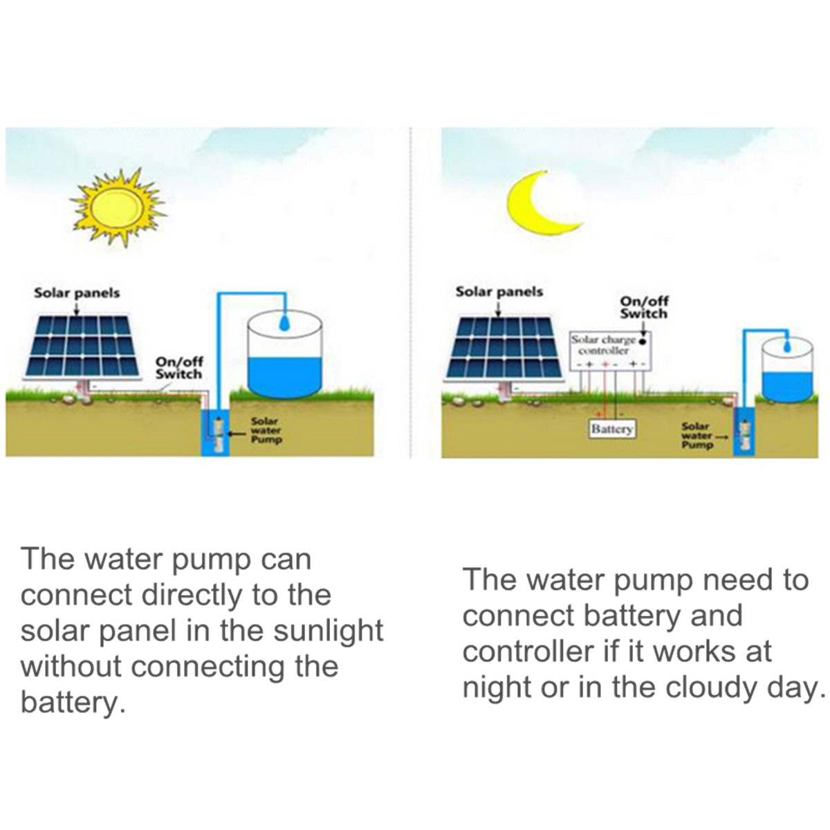 Water Pump 500W 24V 50M 3m/³//H DC Brushless Solar Powered Pump for Submersible Deep Well