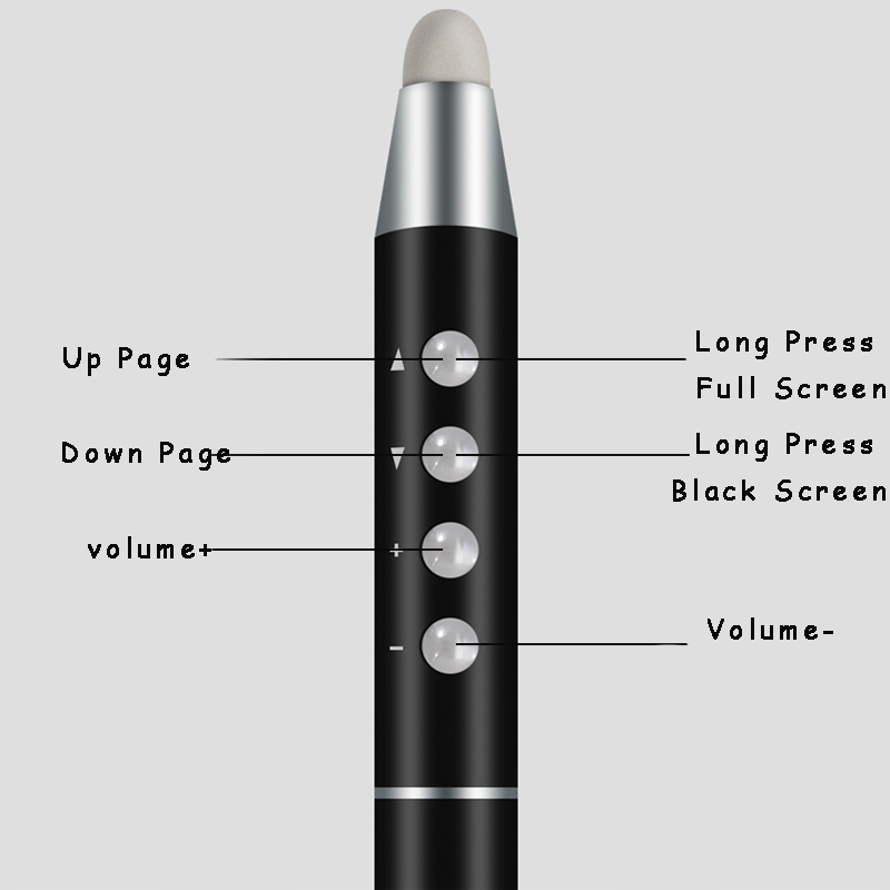 I4 Ppt Flip Pen Multimedia Remote Control Demo Projector Pen Whiteboard Teaching Volume Regulator