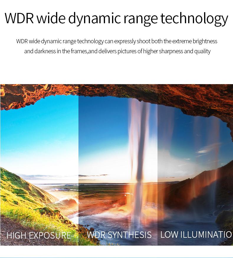iMars 4K SOS WiFi Flashlight WDR Record Waterproof Sport Vlog Car DVR Camera