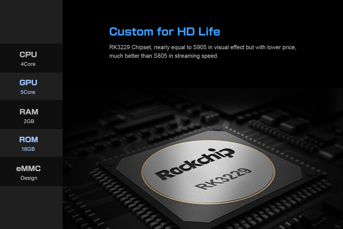 DOLAMEE D5 Quad-core Rockchip RK3229 2GB RAM 16GB ROM TV Box