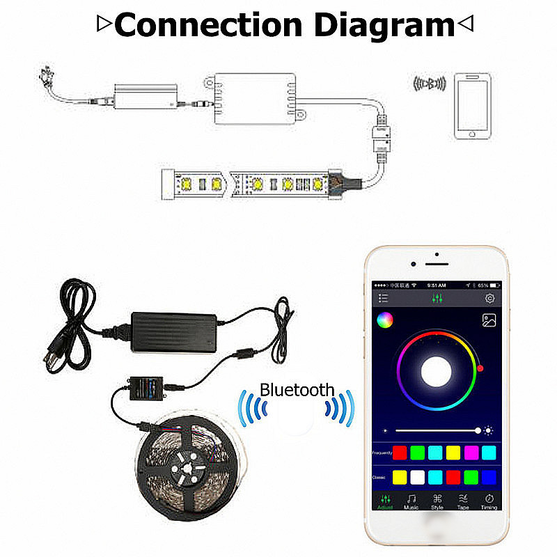 bluetooth Phone APP Controller Music Remote For 5050/3528 RGB LED Strip Light 12V
