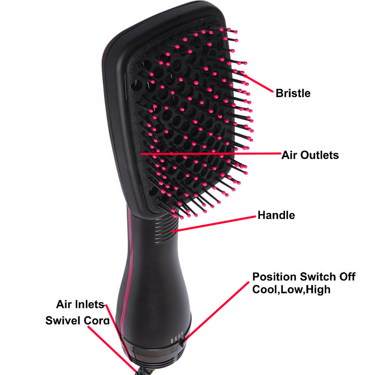 2 in 1 Smoothing Hair Dryer & Paddle Brush