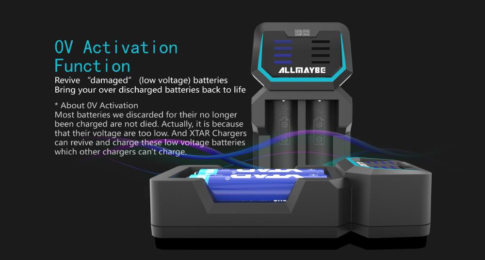 Allmaybe D2 2Slots EU Plug Rapid Smart Protection-function 18650 Charger Revive Damaged Low Voltage Battery