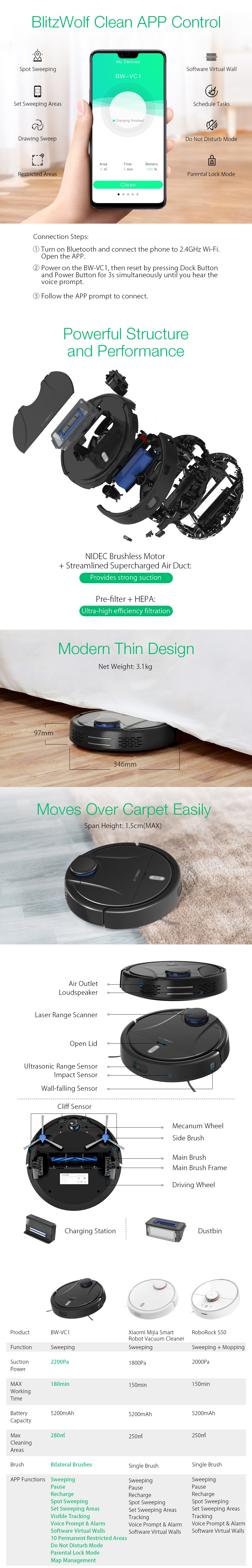 BlitzWolf® BW-VC1 Smart Robot Vacuum Cleaner LSD Laser Navigation, 2200Pa Strong Suction, 5200mAh Battery, APP Remote Control, Super Quiet, Self-Charging, 360°Anti-Collision & Anti Drop, Carpet & Hard