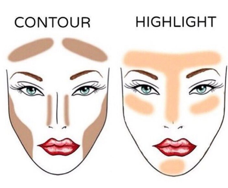 3 in 1 Contour Highlight Palette Double Head Stick Makeup Kit Concealer Highlighting Powder Comestic