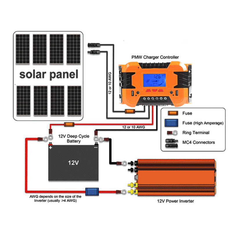 PWM 12V/24V Solar Charge Controller Battery Charging LCD Display Backlight 10A/20A/30A/40A/50A/60A