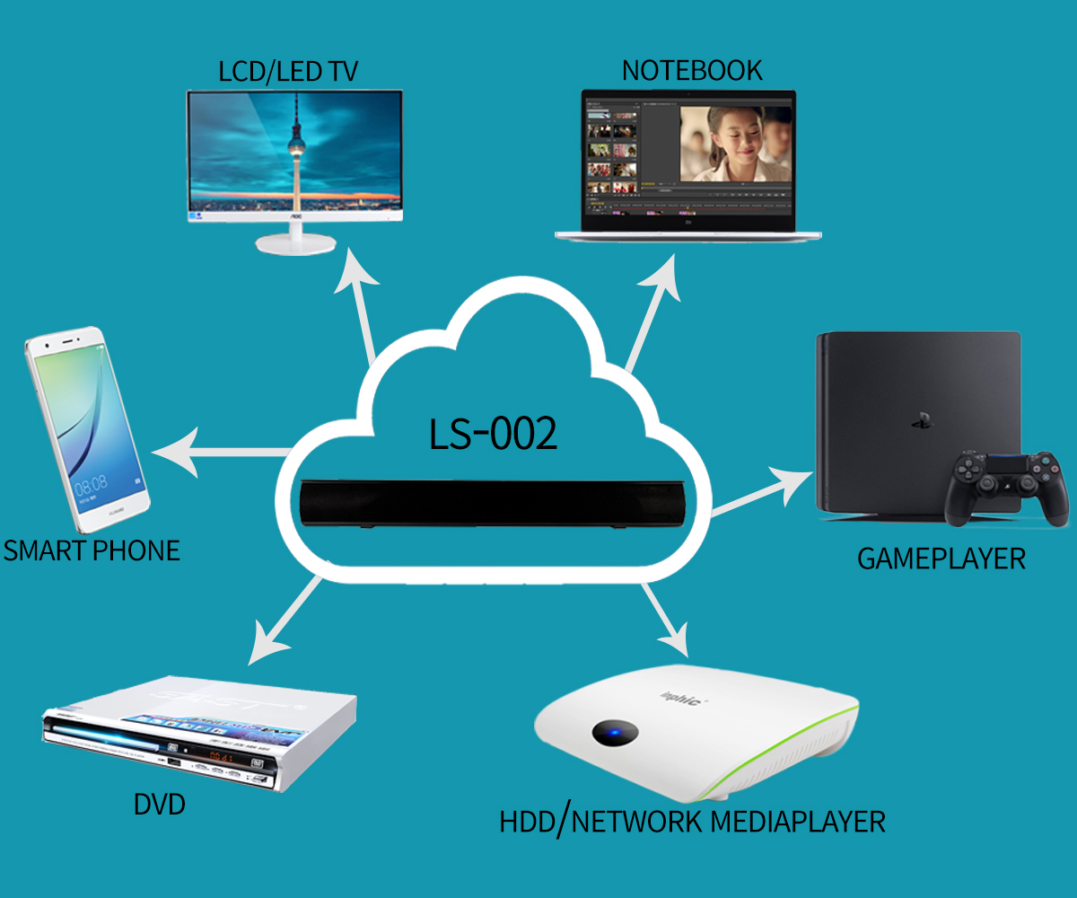LS-002 3D Stereo Surround Sound bluetooth 4.0 Powerful Speaker For TV Music Devices Phone Computer Subwoofer