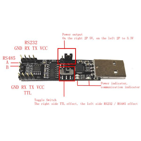 Winners® 3-in-1 USB to RS485 RS232 TTL Serial Port Module CP2102 Chip Board