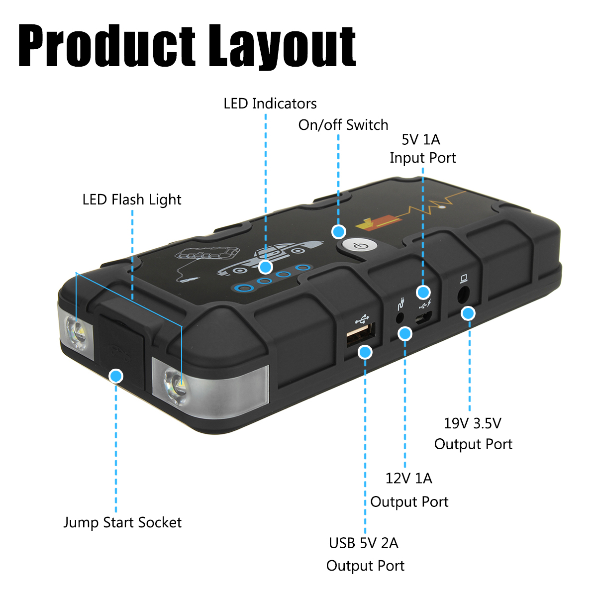 12V 12000mah Portable Car Jump Starter Pack Booster Charger Battery Power Bank
