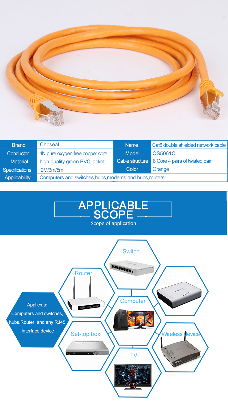 Choseal Gigabit Ethernet Network Cable Cat6 Double Shielded Bold Twisted Pair RJ45 Patch Lan Cord